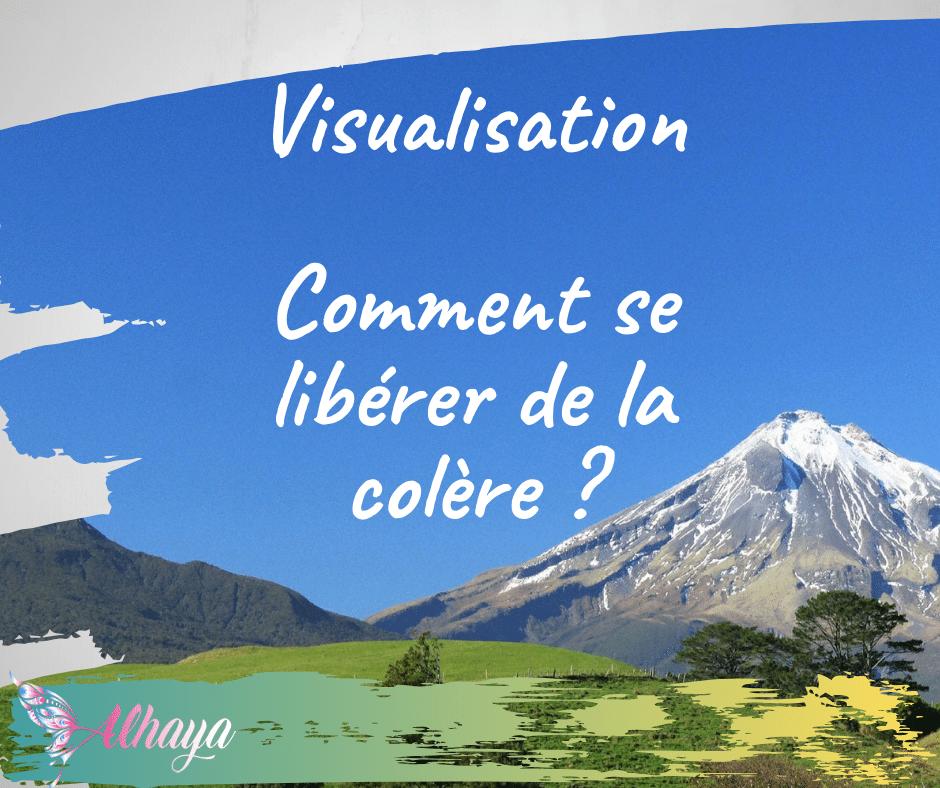 Visualisation - Volcan